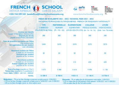 Fees French School Dar es Salaam 1